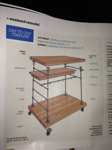 pipe kitchen island diy kitchen island w butcher block and gas pipes 1526