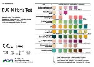 Urine Infection (UTI) Strip Test Kits - Home Health UK Home Tests