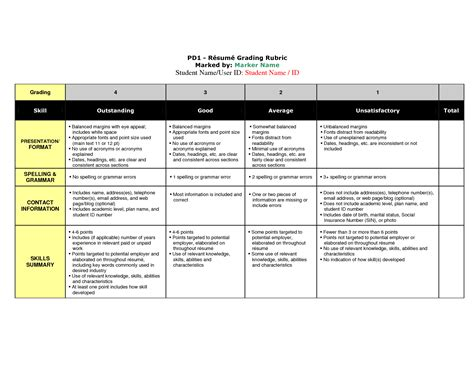 Grading Rubric For Resume Writing by Resume And Cover Letter Grading Rubric Sludgeport693 Web