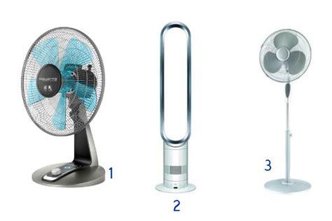 comment bien choisir un ventilateur