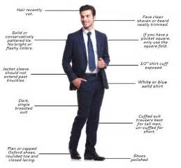 Job Interview Dress Code for Men