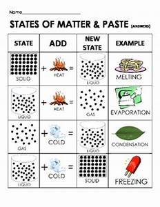 Changing States of Matter Cut & Paste-How one changes into ...
