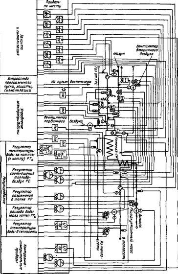 FAS — Глава 8. Характеристики горения газов