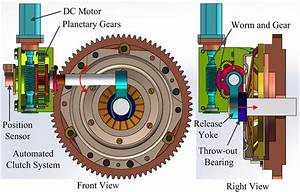 Schematic Graph Of The Automated Clutch System