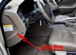 Fuse Box Diagram Volvo S60  2001