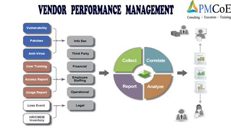 Pmcoe Is An It Vendor Performance Management Consultant. Informatics For Health And Social Care. Gambling Software Developers. Special Education Teachers Hire Ghost Writer. Itil V3 Foundation Ebook Top 5 Online Schools. Best Laptop Computer 2012 Load Cell Suppliers. Vinyl Window Replacement Hr Software Solution. National Cash Payday Loan Game Of Thrones Hbo. Most Effective Depression Treatment
