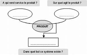Ci1 Approbation Du Cahier Des Charges