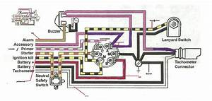 35 Hp Johnson Wiring Diagram Schematic