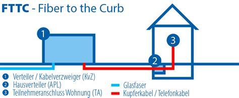www check24 de handy check24 telekom vorteil