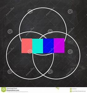 Four Letter Word Venn Diagram Shows Intersect Stock Photo