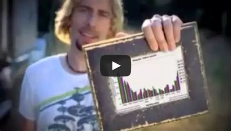 Look At This Graph  Funny Nickelback Photograph Parody