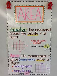 Pin On 3rd Grade Math Activities