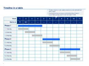 Excel Timeline Template Project Plan Templates In Powerpoint Excel