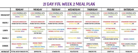 dash diet recipes 21 day fix meal plan are you set for nutrition success