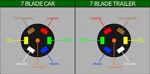 Wiring A 7 Blade Trailer Harness Or Plug Wiring Diagram