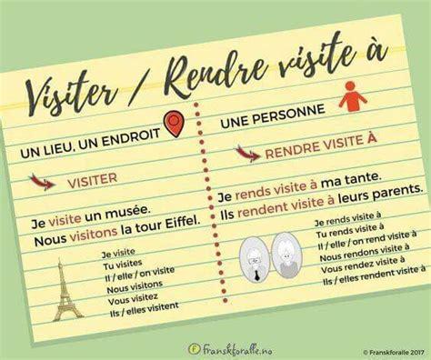 Visiter vs rendre visite | Basic french words, French ...