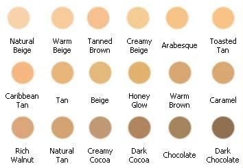 color descriptions describing skin tone search writing is bleeding