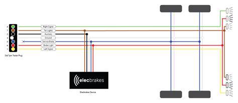 Electric Brake Controller Wiring Diagram Elecbrakes