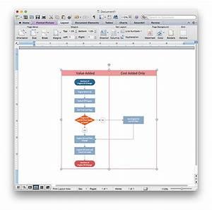 Cross Functional Flowchart Template Word  U2013 Lomer