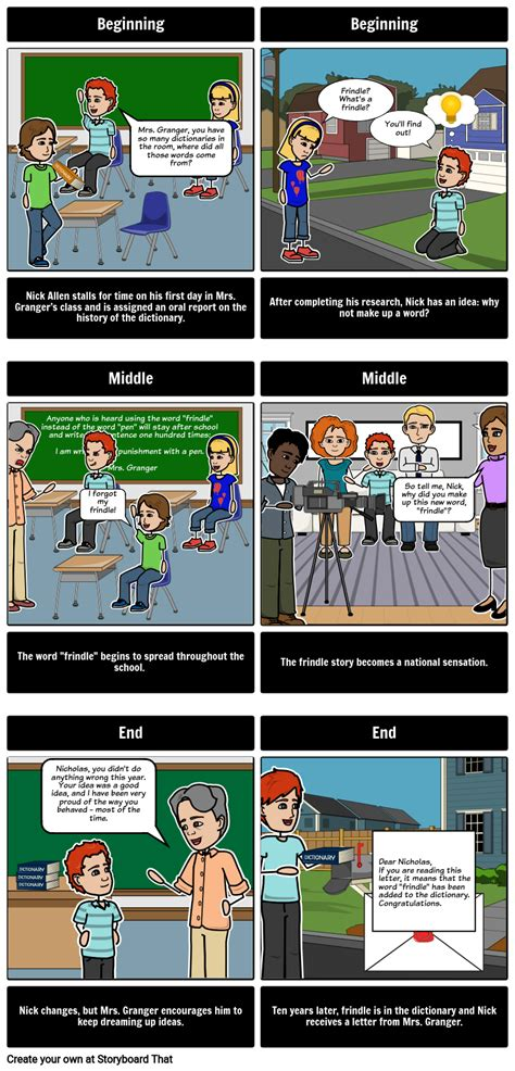 frindle summary lesson plan storyboard activities