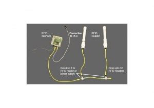 rfid active passive smart antenna allied automation inc