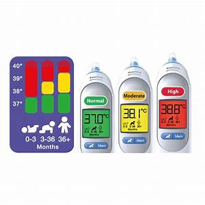 Braun Thermoscan 7 Ear Thermometer Irt6520