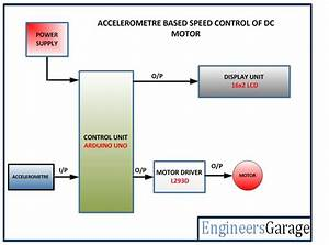 Arduino Based Accelerometer Driven Dc Motor Speed Control