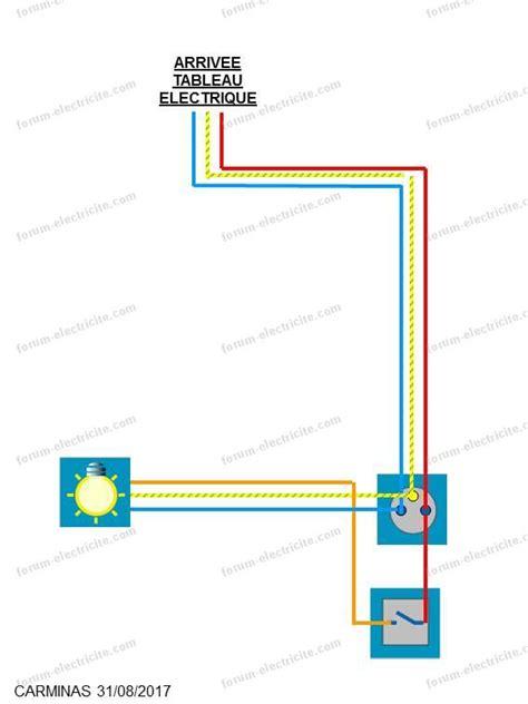 norme electrique sdb clairage et s curit l 39 esprit des lumi res norme securite electrique