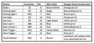 Diy - Easygo Push Start Button Install  Frs Or Brz Premium