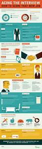 Seeing is believing: top career infographics | ASU Alumni