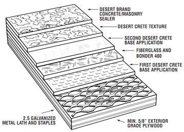 pics for gt magnesite floor