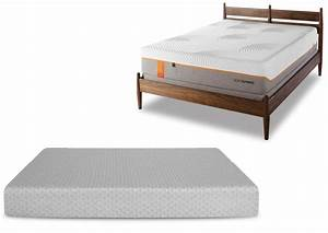 Bed in a box vs tempurpedic beddingvs for Brooklyn bedding vs tempurpedic