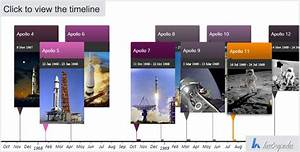 Apollo Space Missions Timeline (page 2) - Pics about space