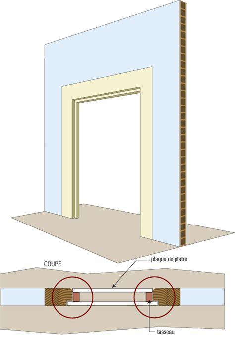 la porte de la cuisine boucher une porte forum maçonnerie façades système d