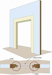 comment faire une porte en bois myqtocom With comment reboucher une porte