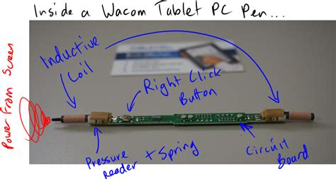 How Does The Wacom Tablet Pen Work Microsoft Surface