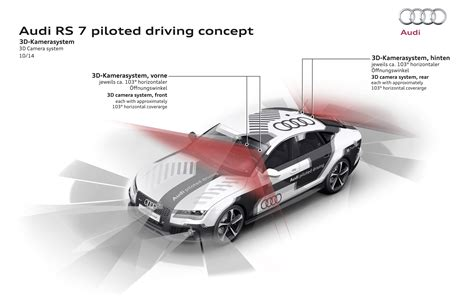 2018 Audi Rs 7 Piloted Driving Concept Cutaway View 3
