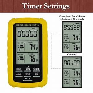 Remote Meat Thermometer With Dual Probes