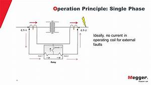 Transformer Differential Protection  Challenges And Solutions