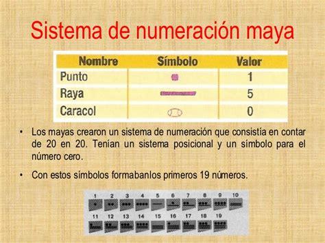 sistemas de numeracion no posicionales sistemas de numeracion