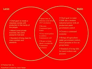 Communism Vs Capitalism Venn Diagram