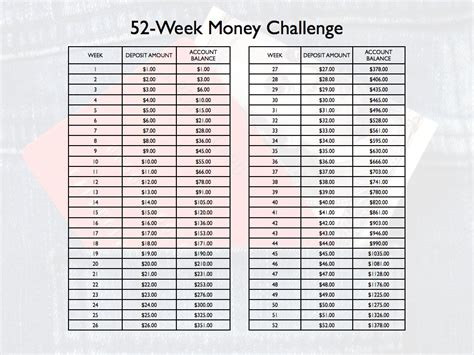 week money challenge  bucket lists