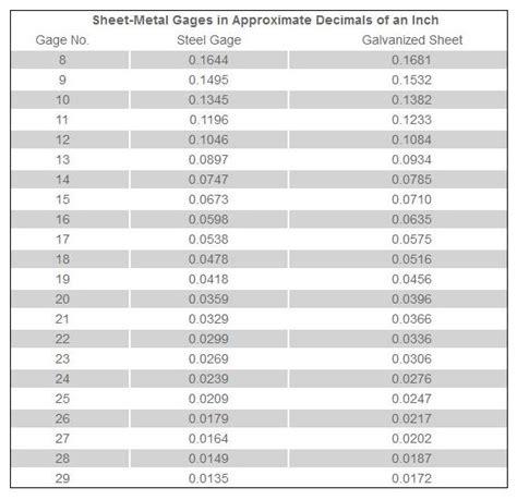 what is sheet metal gauge 2017 01 24 snips magazine