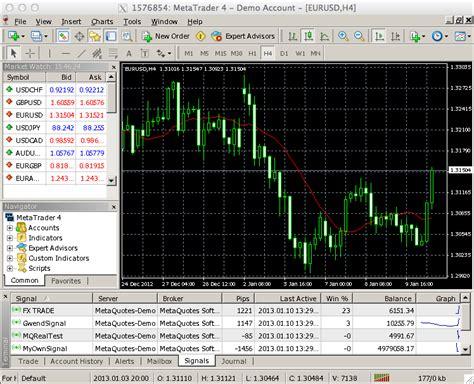 meta 4 trader metatrader 4 on mac priorfx