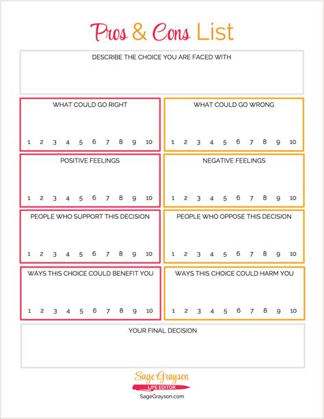 three good things template free printable worksheet pros and cons list sage