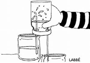 Springbrunnen Selber Bauen Ohne Pumpe : physik springbrunnen im wasserglas zzzebra das web magazin f r kinder labb verlag ~ Orissabook.com Haus und Dekorationen