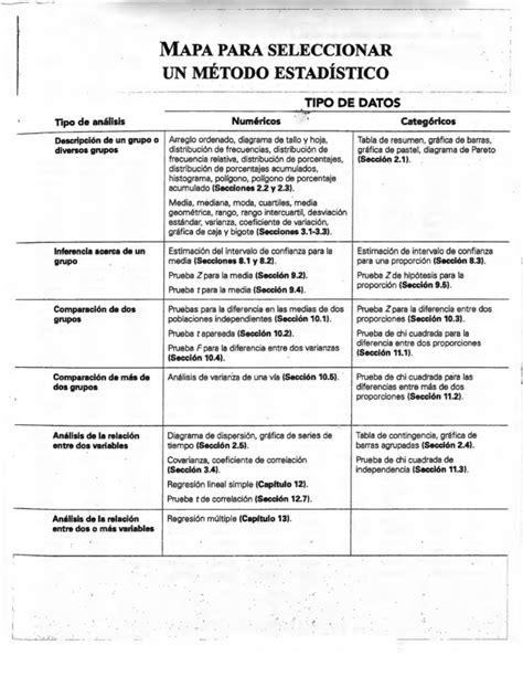 116082867-Estadistica-para-Administracion-Berenson-y