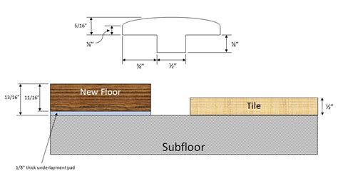 wood flooring dimensions how do i install transition molding between my new hardwood and existing tile floors home