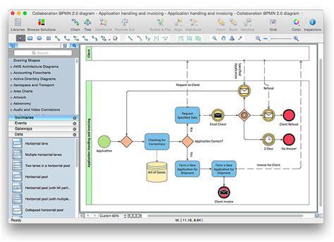 create visio business process diagram conceptdraw helpdesk