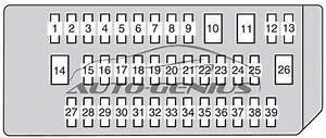 Lexus Gx460  J150   2009 - 2013  - Fuse Box Diagram